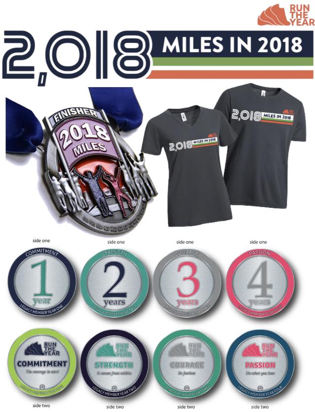 Run The Year 2,018 Miles in 2018